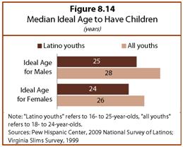 PHC-2013-06-young-latinos-08-16