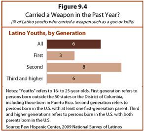 PHC-2013-06-young-latinos-09-04