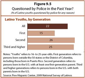 PHC-2013-06-young-latinos-09-05