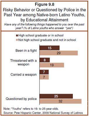 PHC-2013-06-young-latinos-09-08
