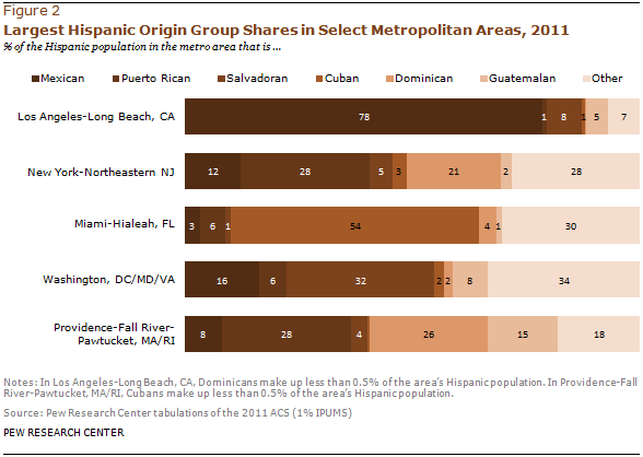 PH-2013-08-latino-populations-1-02