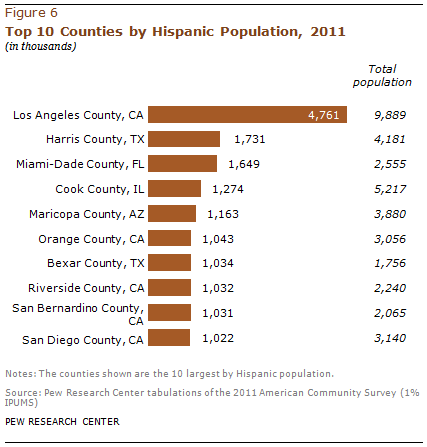 PH-2013-08-latino-populations-3-01