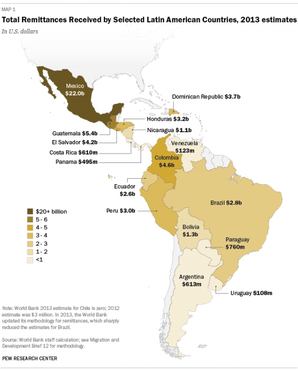 Total Remittances Received by Selected Latin American Countries, 2013 estimates