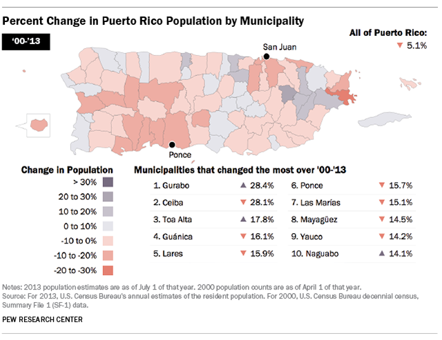 Percent Change in Puerto Rico Population by Municipality, 2000 - 2013
