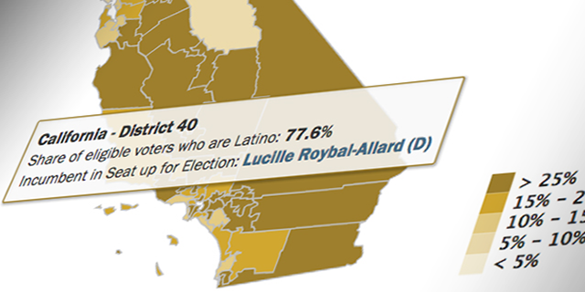 Mapping The Latino Electorate By Congressional District Pew Research Center