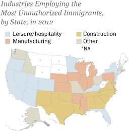 Share Of Unauthorized Immigrant Workers In Production Construction Jobs Falls Since 2007 Pew Research Center