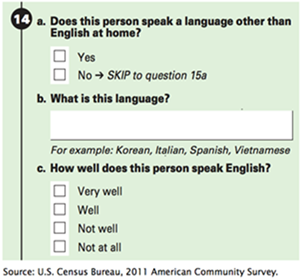 Census Form | Pew Research Center