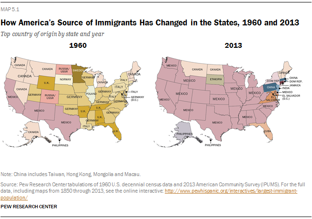 how americas source of immigrants has changed in the states 1960 and 2013