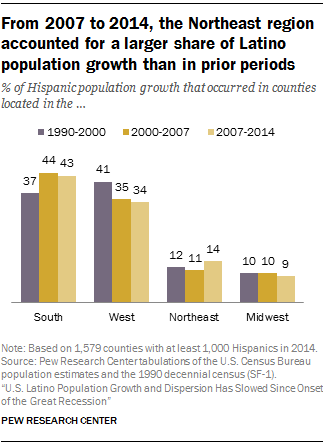an essay on population growth in india