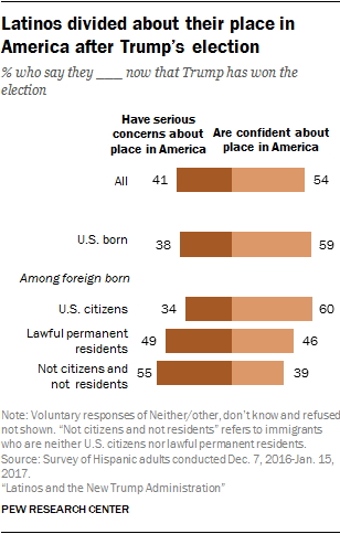 Latinos divided about their place in America after Trump's election