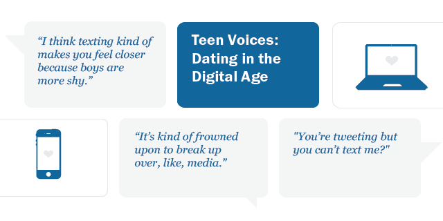 Text dating for teenagers