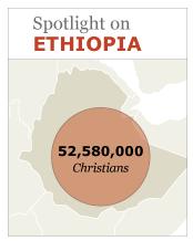 gc-spotlight-ethiopia