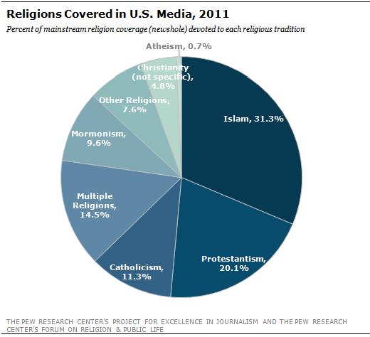 religion_news-4