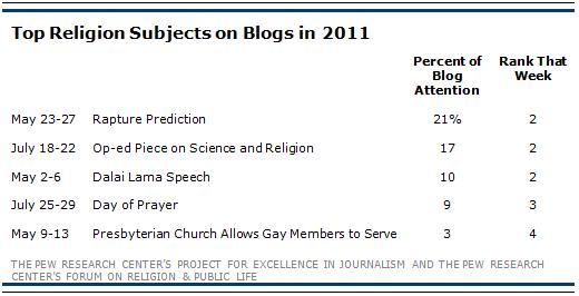 religion_news-8