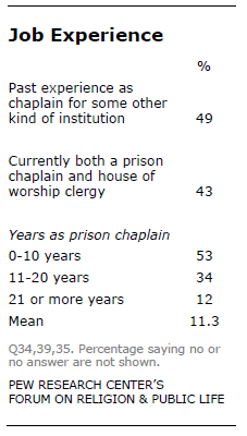 chaplains-chp1-2