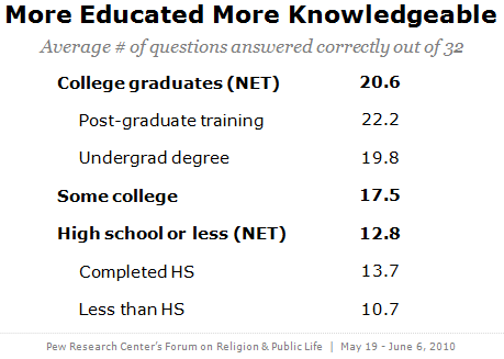knowledge-slide-04 10-09-28