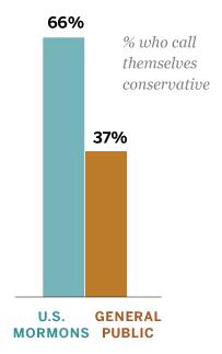 ma-transcript-conservative