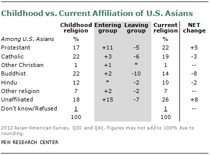 asian-am-over-14