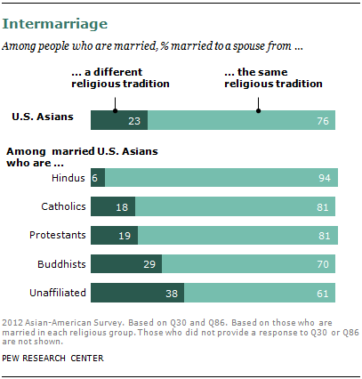 Gustavo alvarez gardeazabal es homosexual relationships