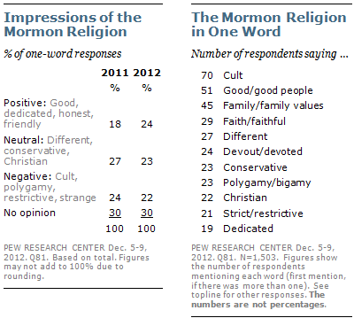 mormon-moment-7-8
