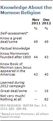 mormon-moment-1