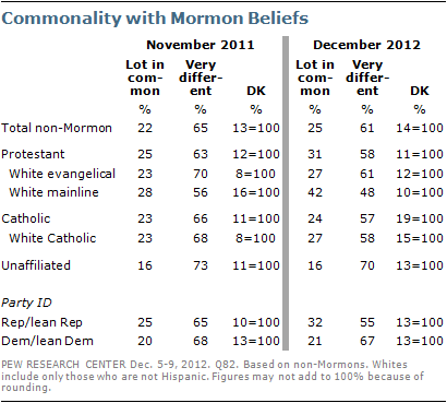 mormon-moment-6