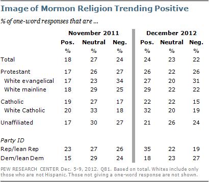 mormon-moment-9