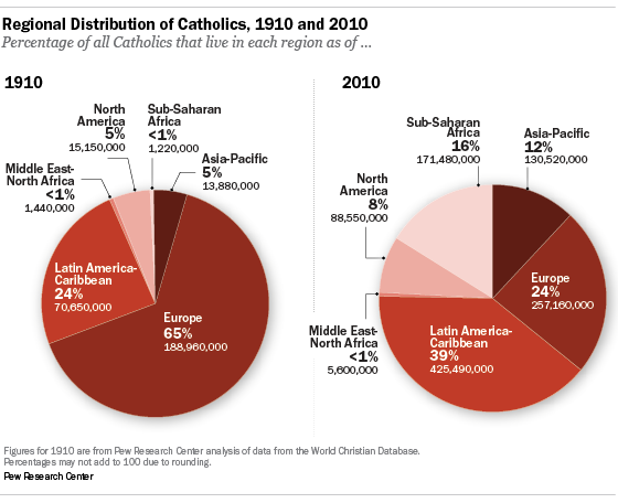 global-catholics-2