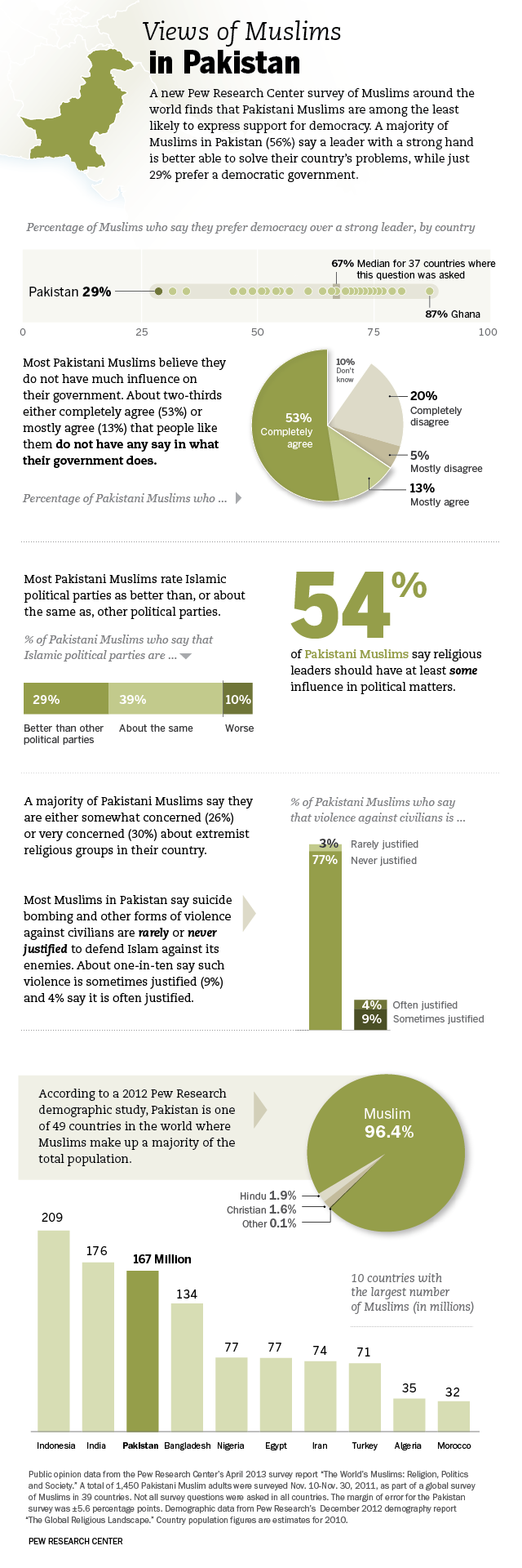 pakistan-election-graphic