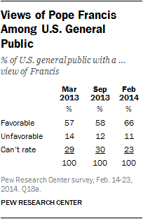 pope-francis-one-year-5