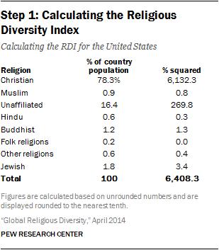 religious-diversity-5