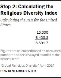 religious-diversity-6