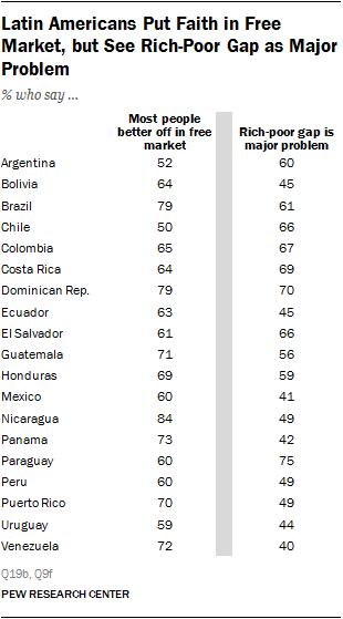 PR_14.11.13_latinAmerica-06_revised-01