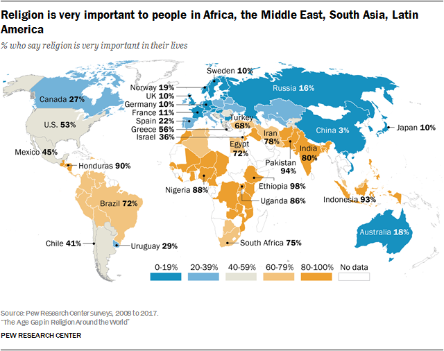 Religion is very important to people in Africa, the Middle East, South Asia, Latin America