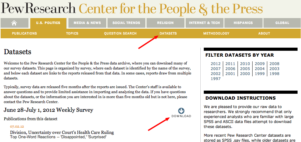 How to Access Pew Research Datasets | Pew Research Center