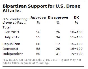 DN_Drone_Strikes