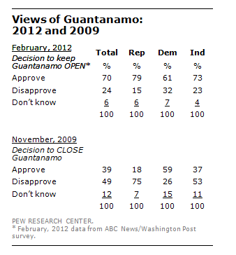 FT_Guantanamo