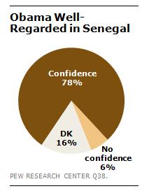 DN_Senegal