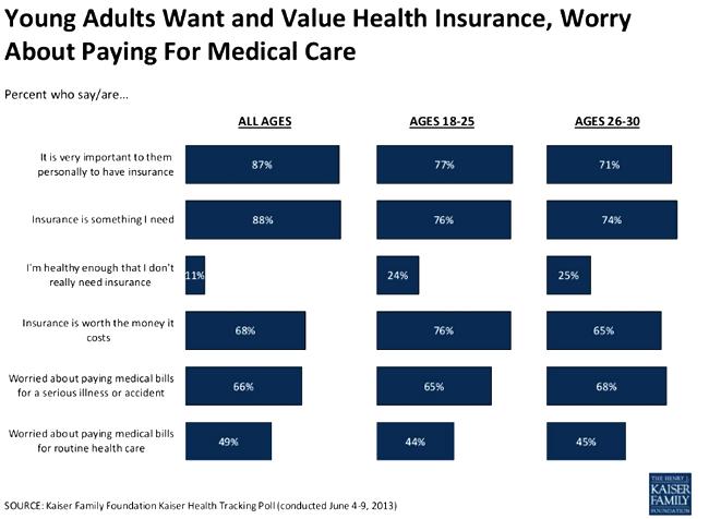 FT_Health_Chart