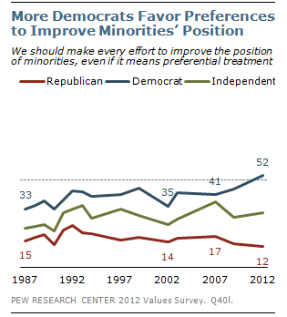 PRC_Minority_Divides