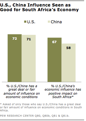 south-africa-us-china-influence