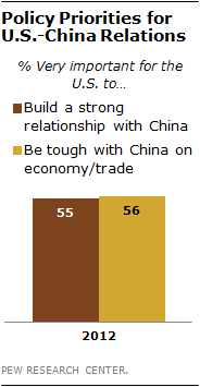 Policy-Priorities-US-China