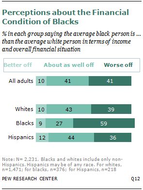 FT-black-white-financial-gap-01