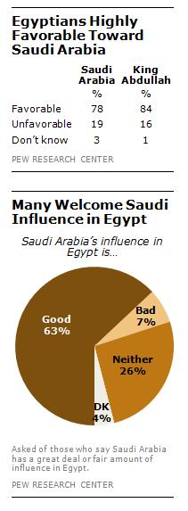 FT_Egypt_Saudi