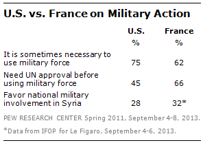FT-us-france-military-action-01