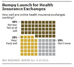 DN_Health_Exchange