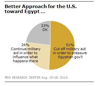 FT_Egypt_Aid