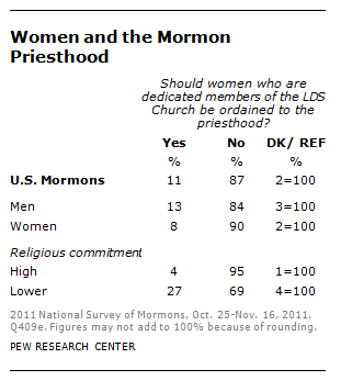 FT_Mormons_Woman