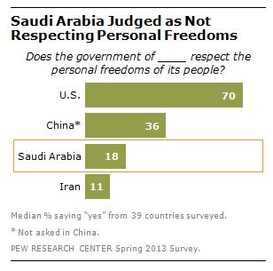 FT_Saudi_Freedoms
