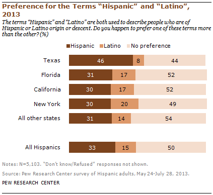 FT_hispanic-latino-texas